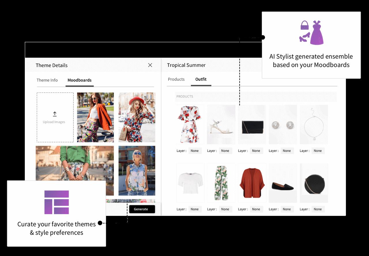 Site merchandising