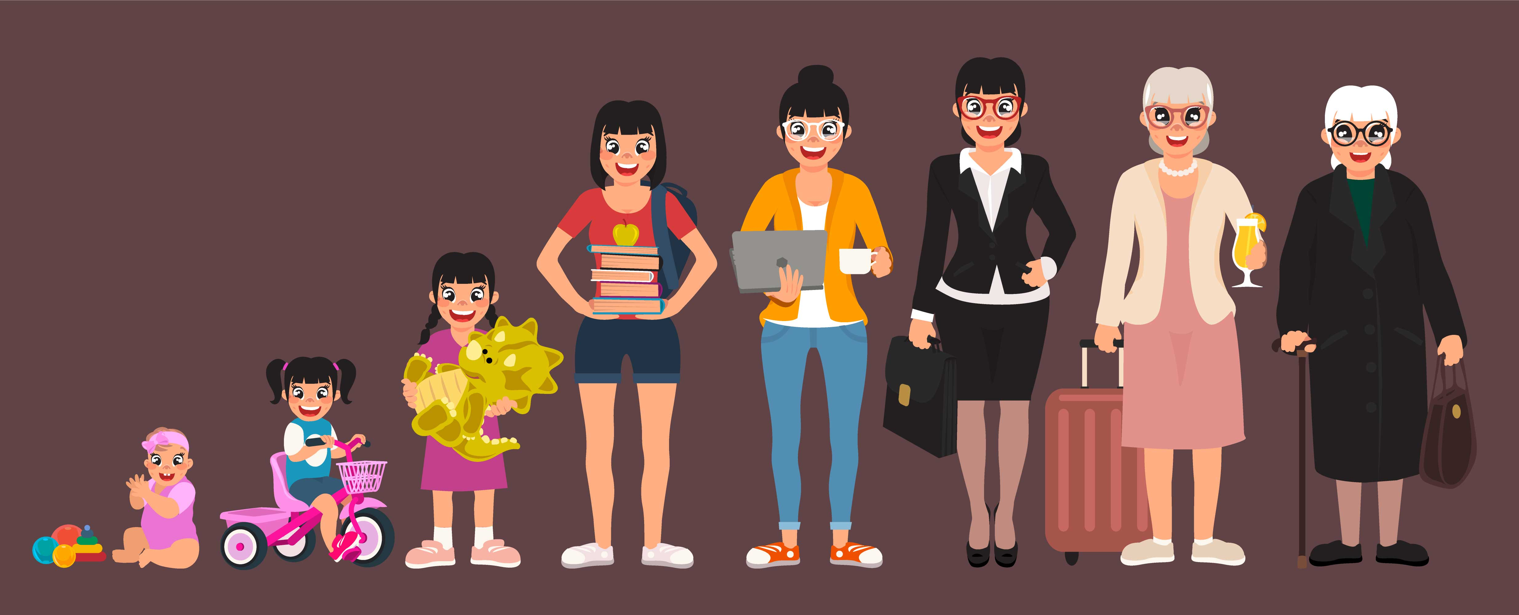 From Boomers To Gen Z – Generational Impact On Retail