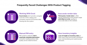 Frequently Faced Challenges with Product Tagging - AI in Retail