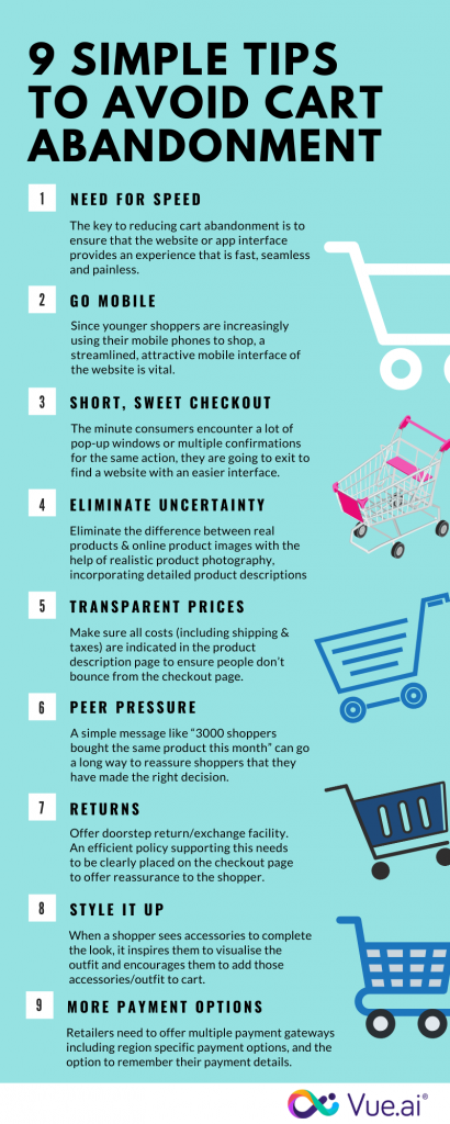 9 Simple tips to avoid ecommerce Shopping Cart Abandonment