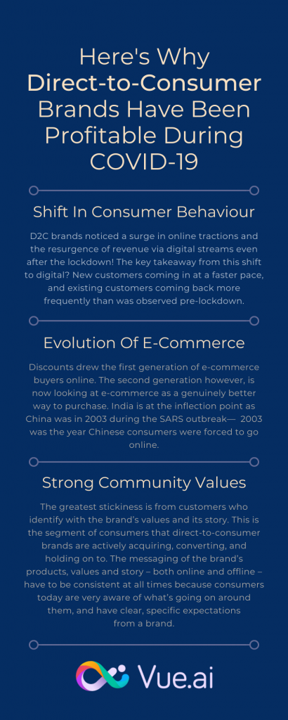 reasons why D2C brands are doing well during the crisis