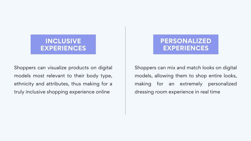 Here's How Fashion eCommerce Can Offer The Dressing Room Experience Online