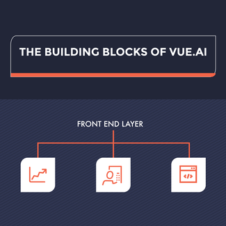 THE VUE.AI® RETAIL STACK: UNDERSTANDING THE BUILDING BLOCKS