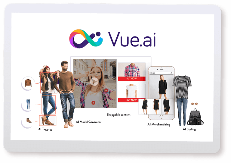 Retail Automation | Image Recognition for Retail | Vue ai
